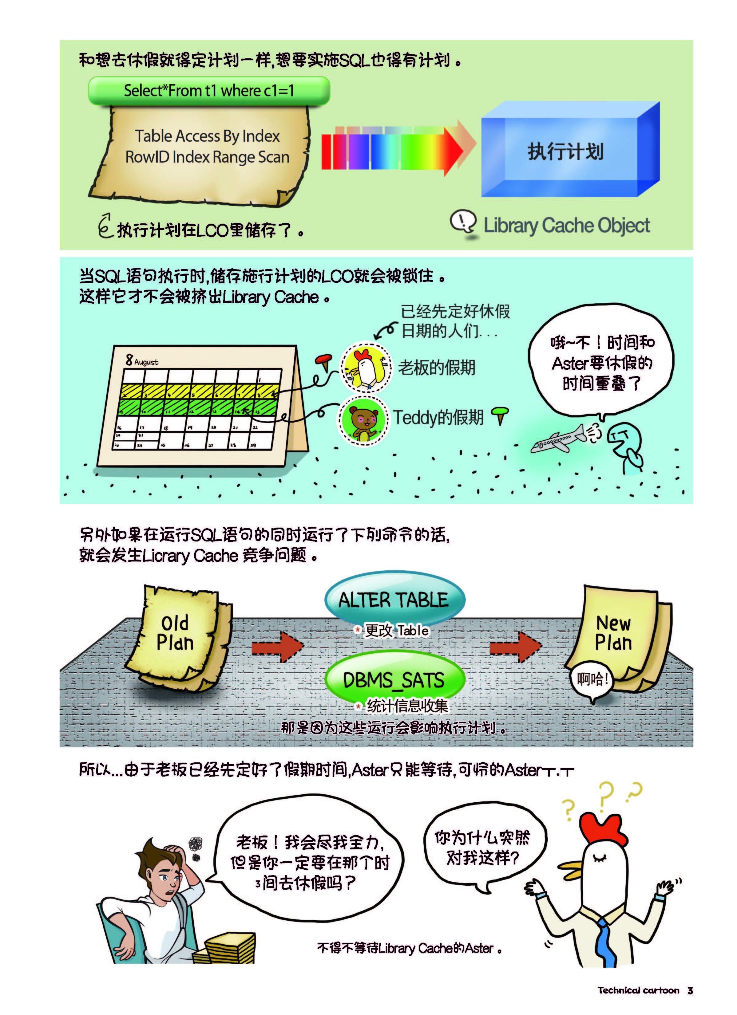 Oracle Event Tour(china)_페이지_02